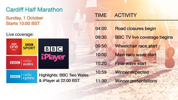 2017 Cardiff Half-Marathon