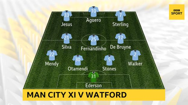 Man City XI v Watford