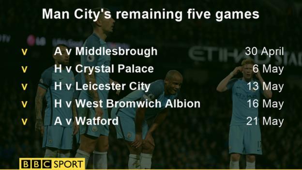 Manchester City's remaining Premier League games