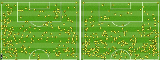 Monaco v Spurs touchmap