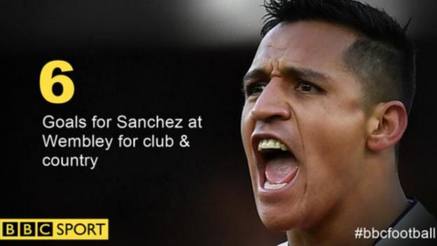 Six goals for Alexis Sanchez at Wembley for Arsenal and Chile