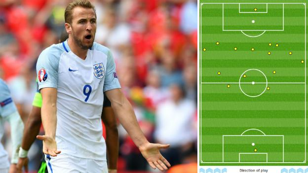 Harry Kane for England against Wales
