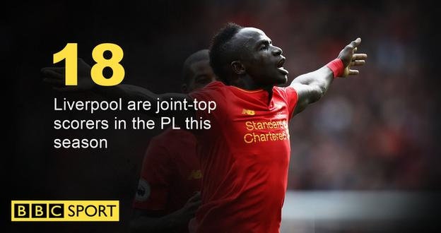 Liverpool are joint-top scorers in the PL this season