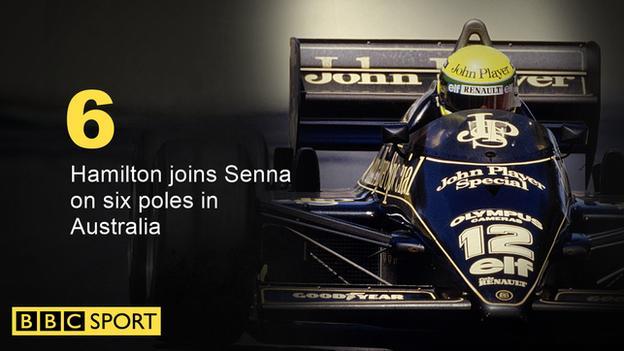 Hamilton/Senna