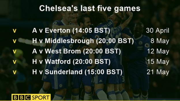 Chelsea's last five Premier League games