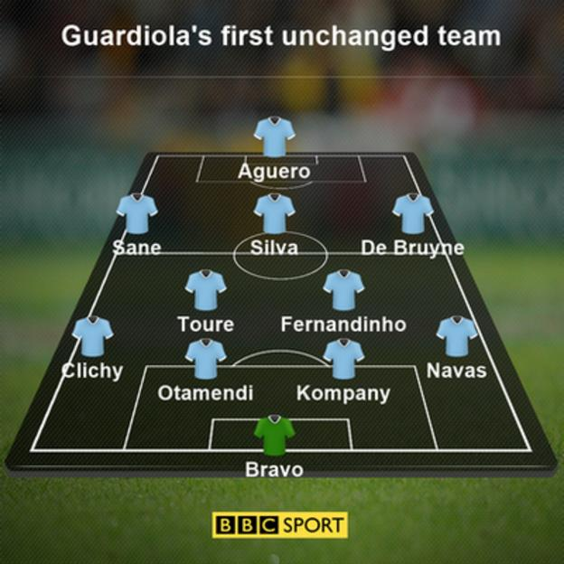 Pep Guardiola's first unchanged team line-up as Man City manager