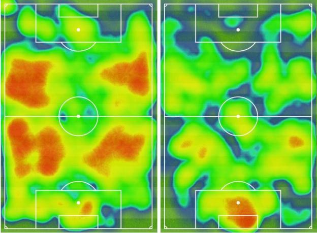 Sevilla v Leicester heatmaps