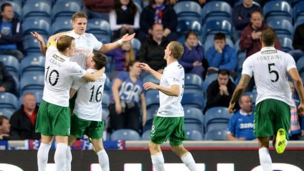 Hibernian v Rangers Scottish Championship LIVE! - Daily Record   Hibernian-rangers