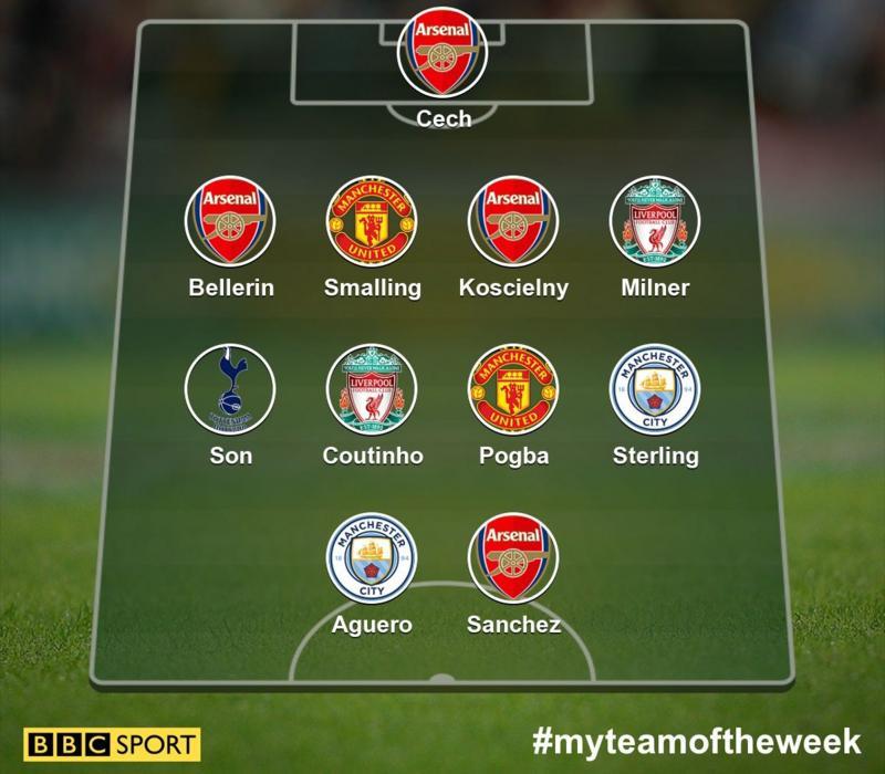 via BBC