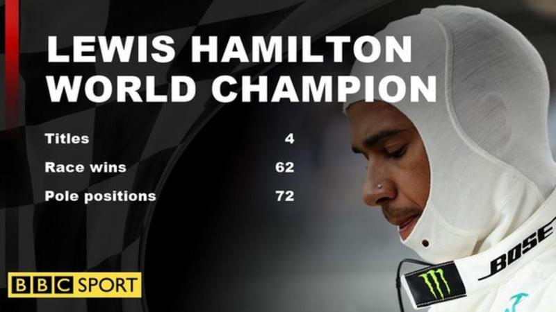 Lewis Hamilton News from Hertfordshire