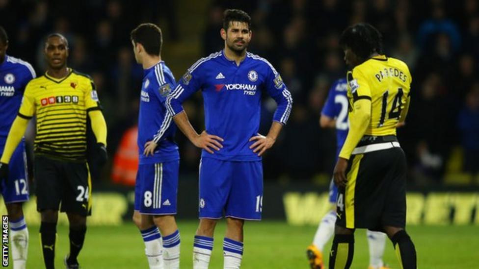 ไฮไลท์  Watford 0 - 0 Chelsea