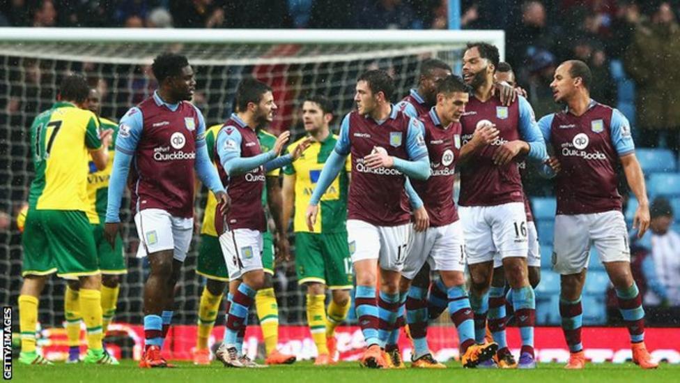 ไฮไลท์  Aston Villa 2 - 0 Norwich City