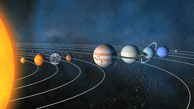 Naming the planets