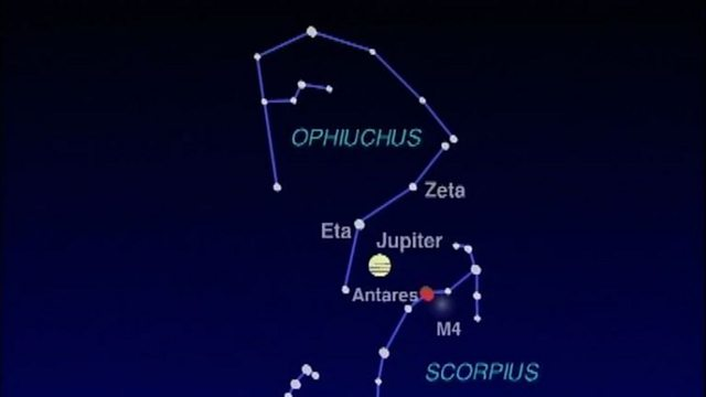 Constellations and star clusters