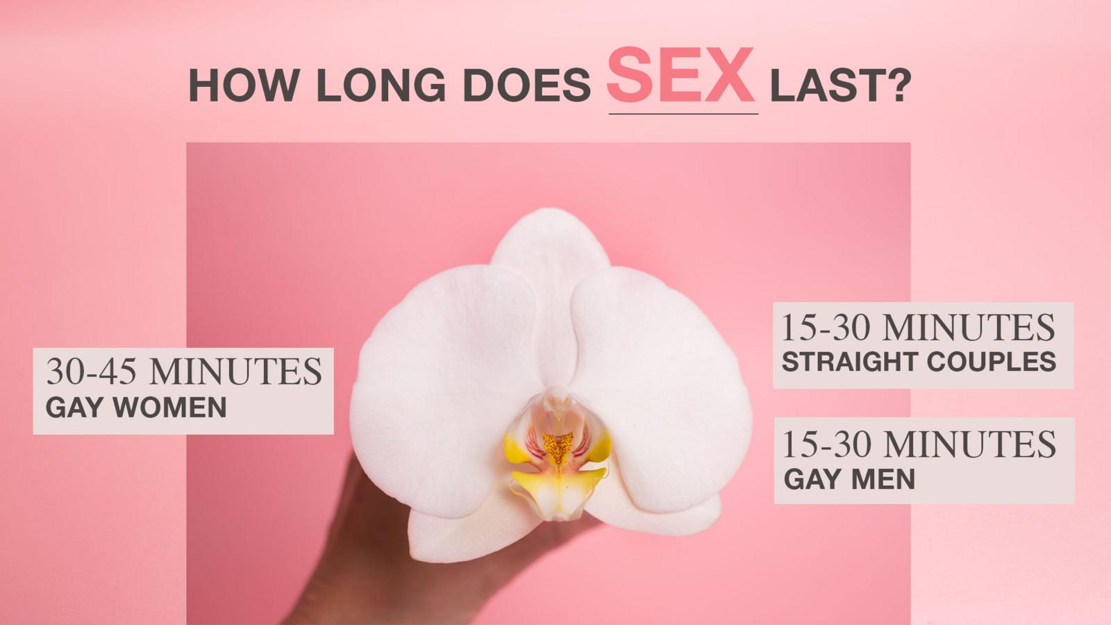 How long does normal sex last