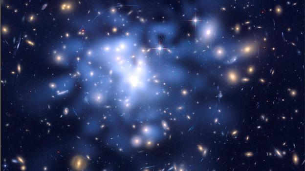 Will we ever… understand what dark matter is made from?