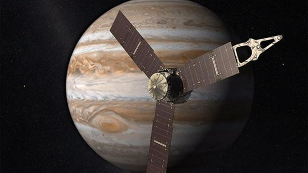 Juno: The spacecraft putting sling theory to the test