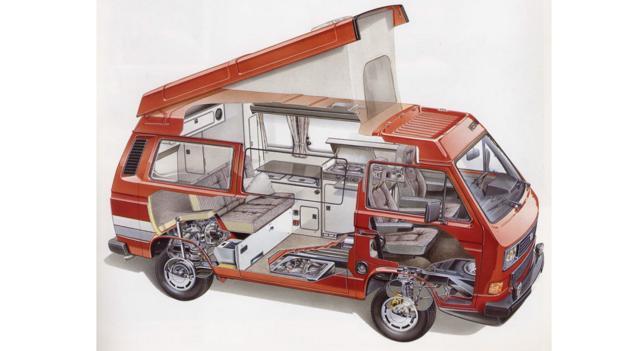 Going mobile (Credit: Volkswagen Group)
