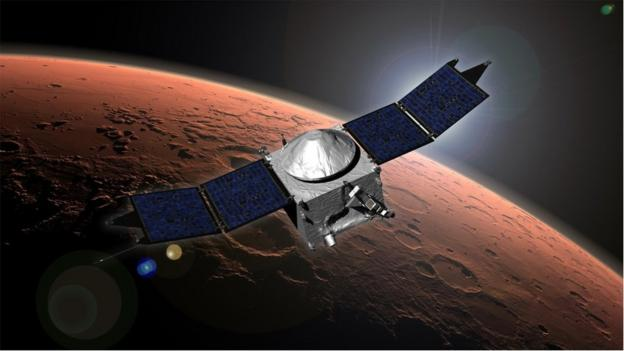 The US space agency's (Nasa) latest Mars satellite arrives successfully in orbit above the planet, in a mission to study its high atmosphere.