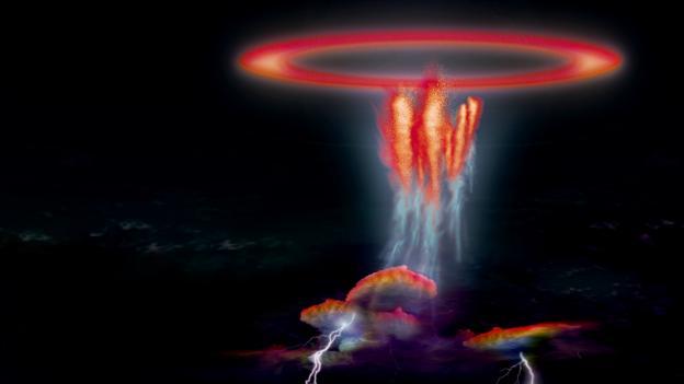 Bbc Earth Ten Strange Lights That Appear In The Sky