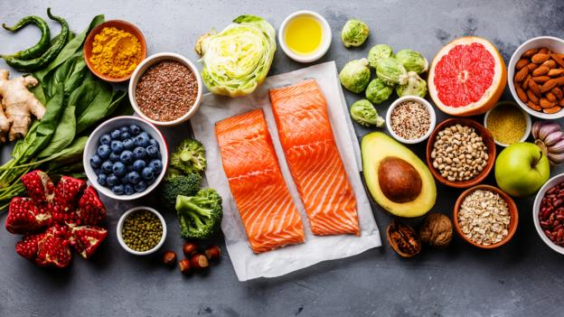 World's Healthiest Foods To Eat | Top 10 Most Healthy ... |Most Nutritious Foods