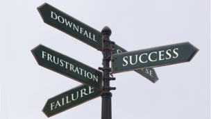 Sign with directions to success and failure (Copyright: Thinkstock)