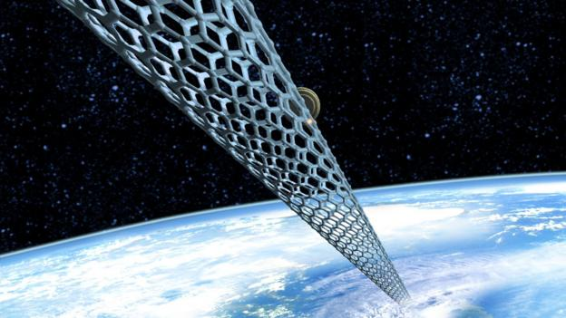 Space elevator artwork (Copyright: Science Photo Library)