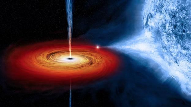 Will we ever... create a black hole in the laboratory?