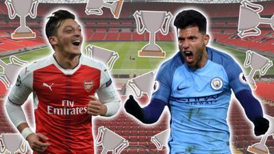 MOTD Kickabout - EFL Cup final quiz