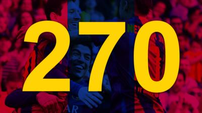 The number 270