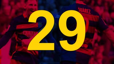 The number 29 and an image of Lionel Messi celebrating with Luis Suarez