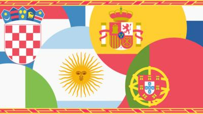 BBC Sport - Ultimate World Cup flag quiz