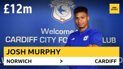 Josh Murphy signs for Cardiff City from Norwich City.