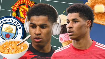 Blue Peter - Are you a Marcus Rashford Superfan?
