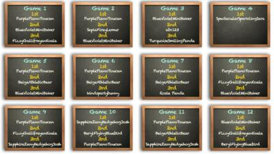 Chalkboards with audience usernames displayed.