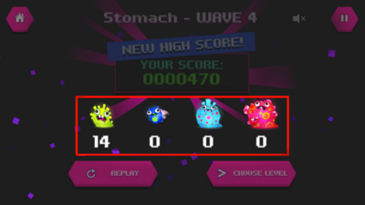 Score board graphic. A board with a black background and a box with green text telling you your score. This score is 470. Underneath that there are graphics of germs. A green germ, a dark blue germ with wings, a light blue germ with wings and a red germ. They all have googly eyes and a score underneath them.
