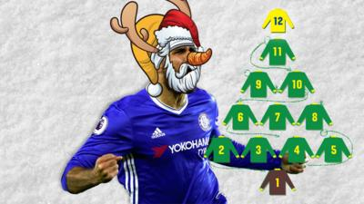 MOTD Kickabout - Quiz: The 12 Players of Christmas