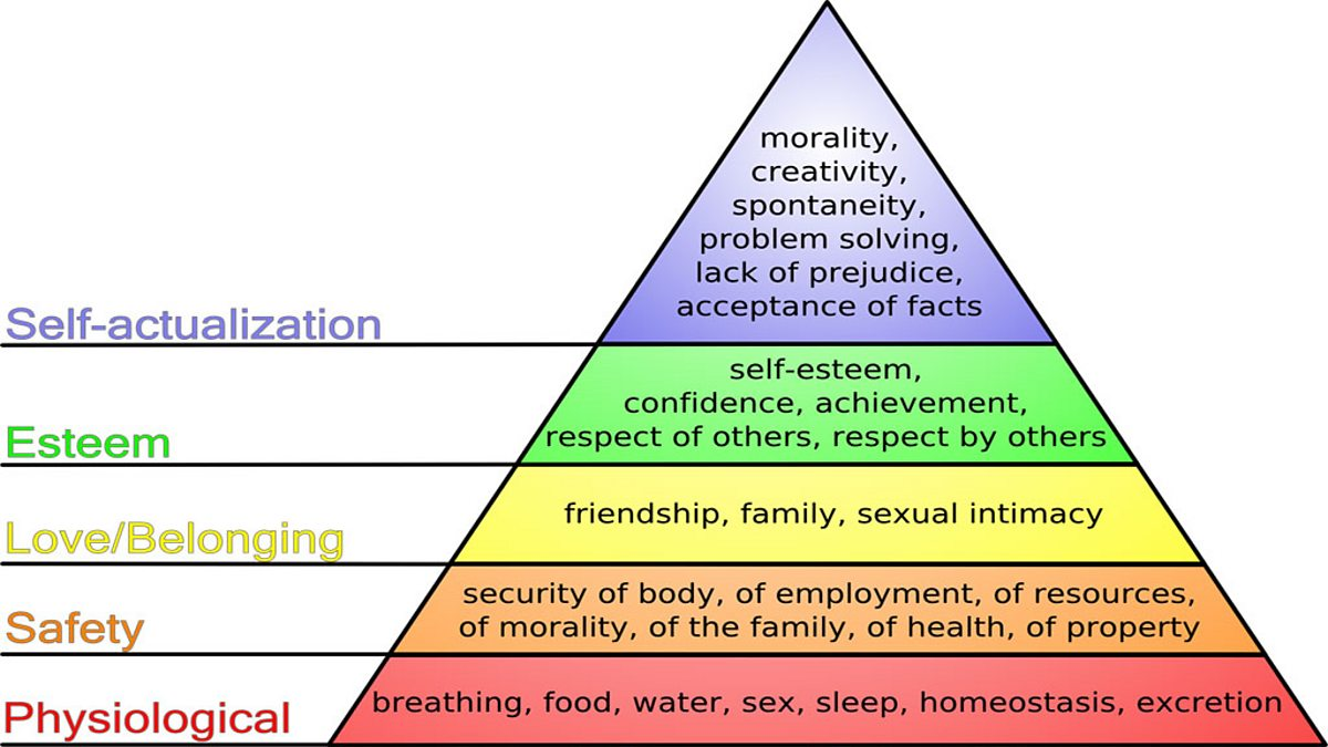 how did abraham maslow's humanistic approach