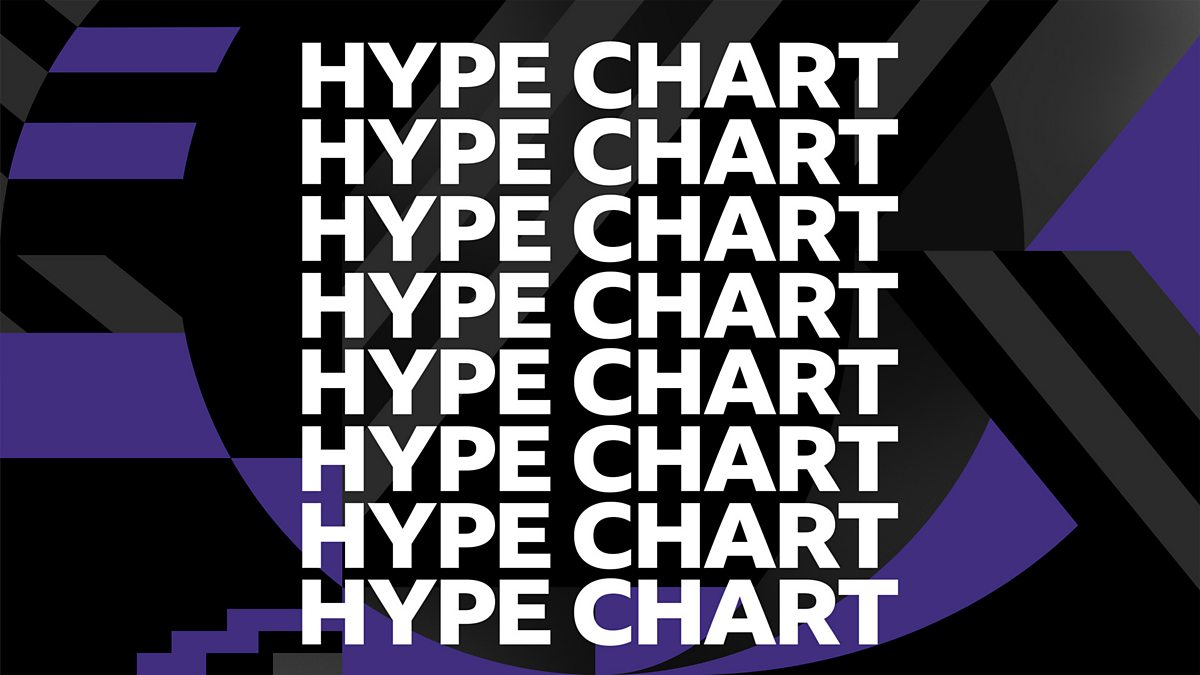 BBC Radio 1: Radio 1's Hype Chart With Phil Taggart