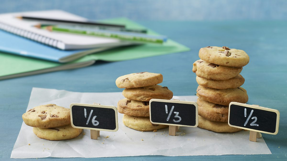 Learning fraction through cookies