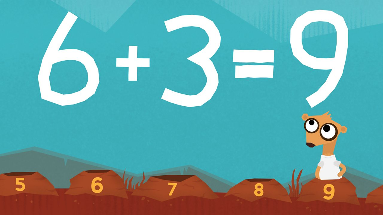 What is a number line?
