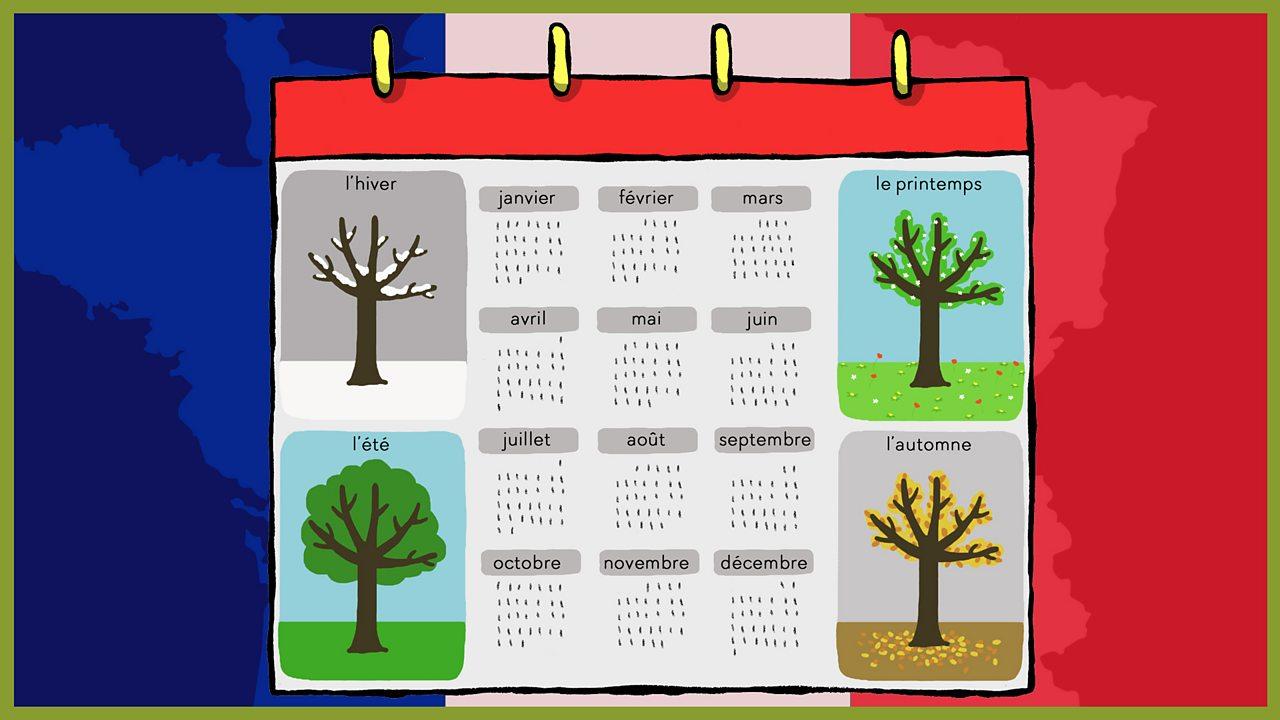 2. Les chiffres et les dates