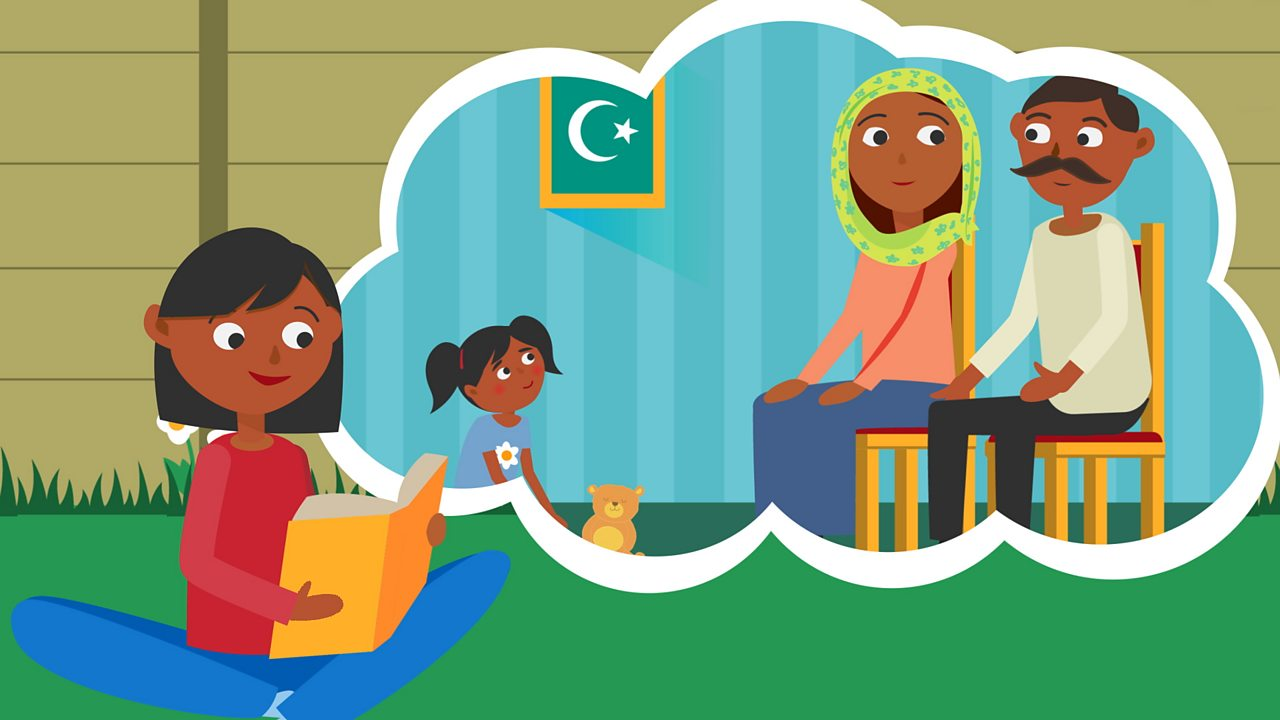 Religious Studies KS1: The Five Pillars of Islam