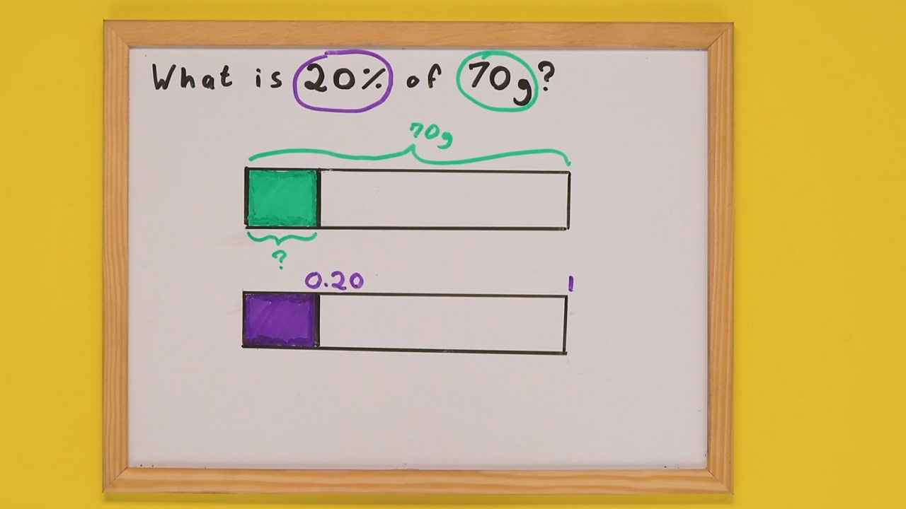 A question and two shaded bars on a whiteboard