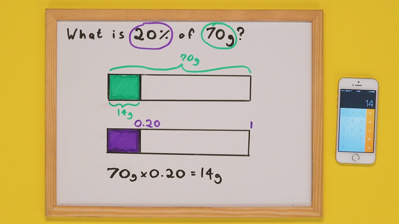 A calculator next to a whiteboard with two shaded bars on it