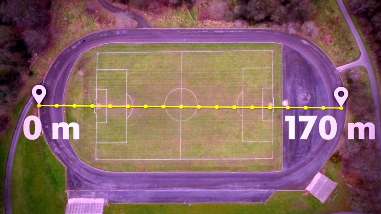 A football pitch with measurements 0 to 170 metres