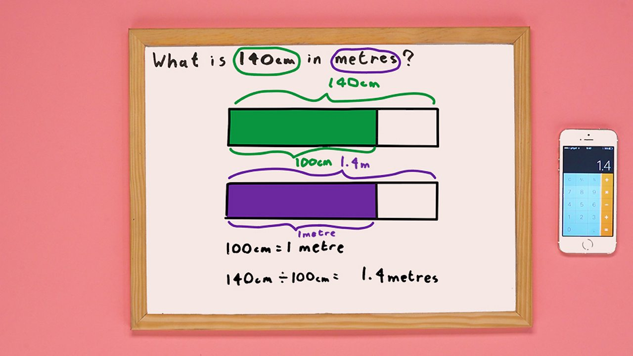 Whiteboard outlining problem and solution