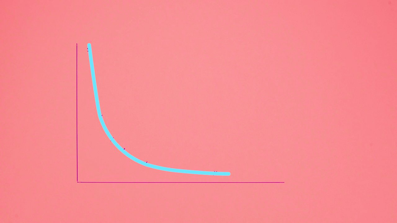 A graph which has a smooth curve drawn on it
