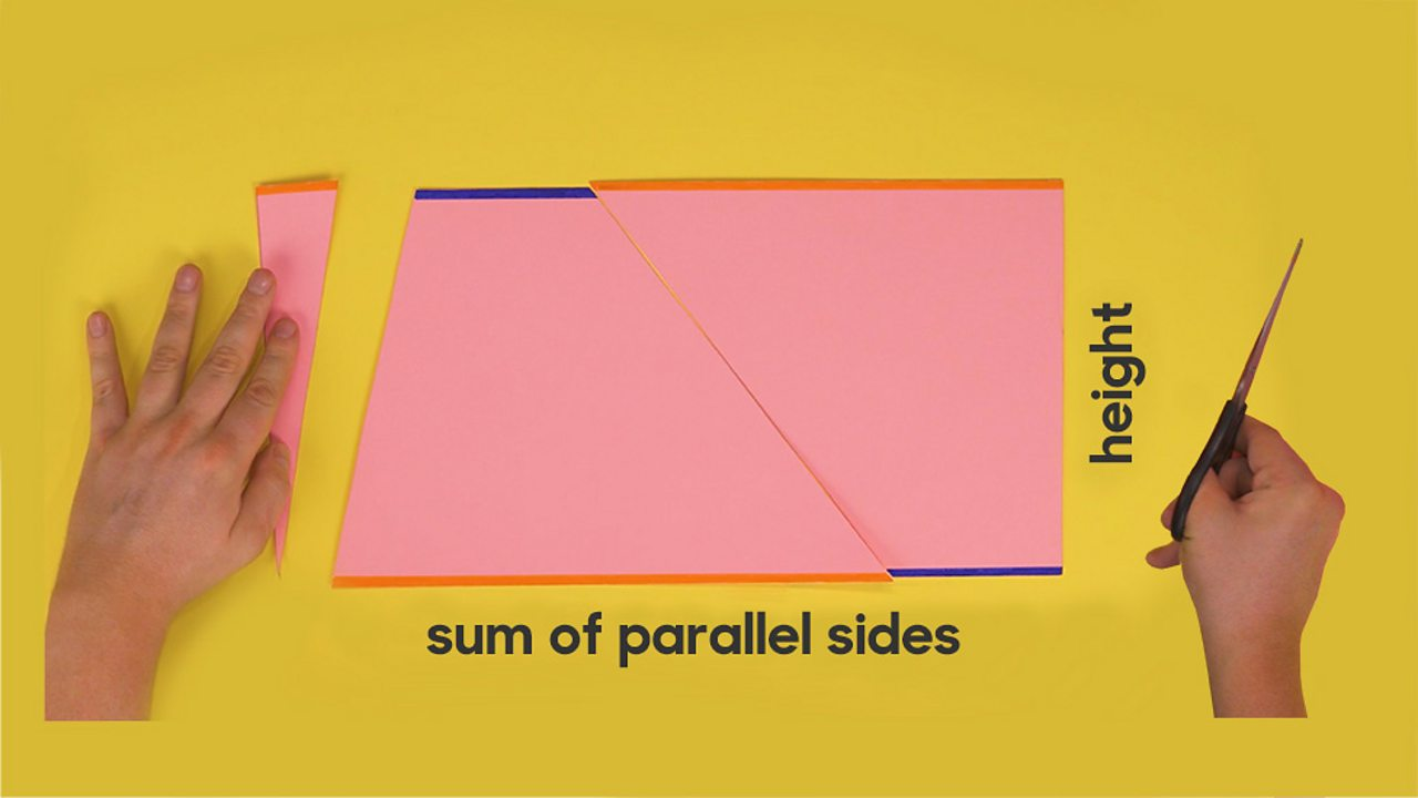 An image showing the parallel lines of the parallelogram