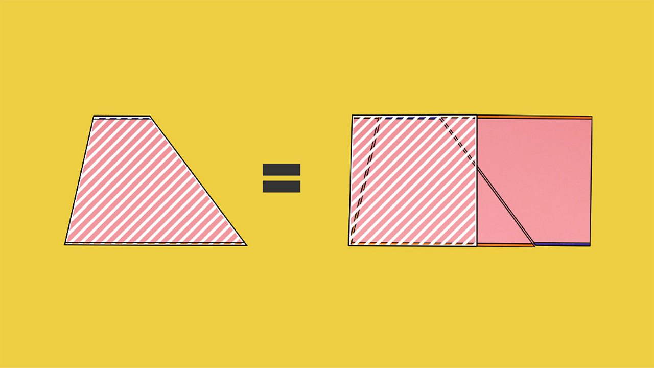 An image showing how a rectangle has the same area as two trapeziums